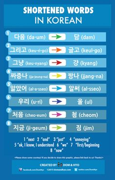 Shortened Words in Korean