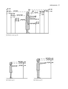 1000 Images About Human Scale On Pinterest Kitchen Layouts Rug Size And Area Rug Sizes
