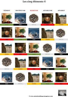 le-5-c3a9lc3a9ments.jpg 1164×1657 pixels