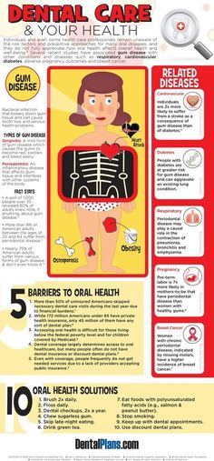 Learn more about which diseases are directly related ot oral health, with this thorough infographic.