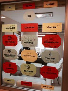 Rehberlik panosu- okul psikolojik danışman odası