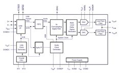 Block diagram of the control #circuit for a switched mode voltage ...