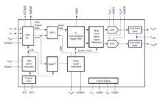 728 best electrical  u0026 electronics concepts images
