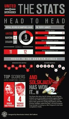 Need2know facts about todays Manchester Utd vs. Bayern München game (starts at 8:45 pm. CET)