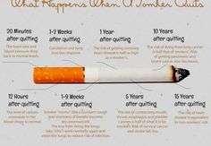 what-happens-with-your-body-when-you-stop-smoking