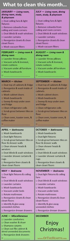 Deep Cleaning Schedule 2016 My rotating cleaning schedule has created order in m Deep Cleaning Schedule, House Cleaning Checklist, Household Cleaning Tips, Cleaning Hacks, Cleaning Supplies, Cleaning Lists, Cleaning Tips For Home, Cleaning Routines, Laundry Schedule