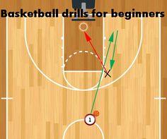Basketball drills for beginners  http://www.coolbasketballdrills.com/basketball-drills-for-beginners/