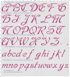 Cross Stitch Alphabet, Letters And Numbers, Bullet Journal, Lettering, Embroidery, Projects, Abcs, Crossstitch, Patterns