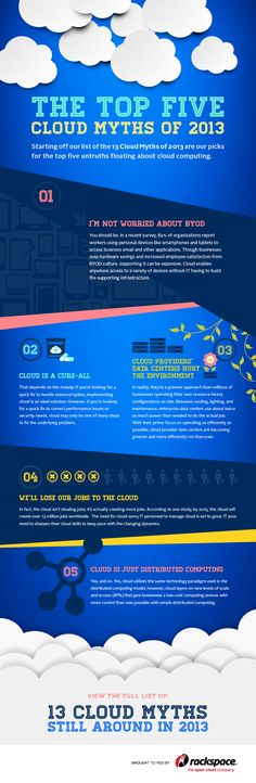 Rackspace® — Top Cloud Computing Myths Of 2013 [Infographic] Mobile Marketing, Marketing Tools, Marketing Digital, Marketing Products, Content Marketing, What Is Cloud Computing, Cloud Computing Services, Cloud Data, Tech Humor