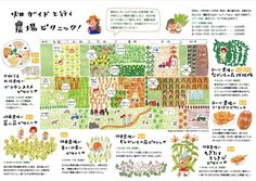 Draw your garden Cute Illustration, Graphic Design Illustration, Bon Point, Food Graphic Design, Buch Design, Magazines For Kids, Information Design, Japan Design, Book Design Layout