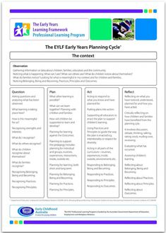 Eylf Learning Outcomes, Learning Stories, Learning Quotes, Education Quotes, Emergent Curriculum, Preschool Curriculum, Preschool Ideas, Toddler Activities, Early Education