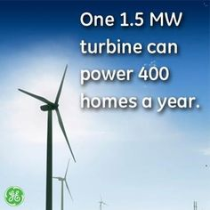 We're blown away by the power of wind energy!