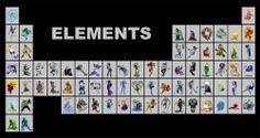 tabla peridica con personajes de comic elementos quimicos tabla peridica ciencias de la naturaleza