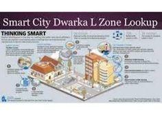 SMART  CITY DWARKA L-ZONE LOOKUP