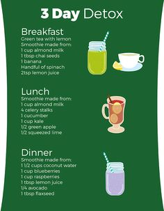 3 Day  Detox -  Quick Fat Burning Smoothies for Weight Loss At Home #3aydetox