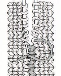 Beim Zusammennähen werden zwei Strickteile unsichtbar miteinander verbunden, be… When sewing together, two knit pieces are connected invisibly to each other, when plugging in the stitch stitch you can patch knitting pieces Knitting Basics, Loom Knitting, Knitting Stitches, Knitting Needles, Hand Knitting, Knitting Patterns, Crochet Patterns, Shawl Patterns, Crochet Ideas