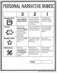 free personal narrative writing rubric for teaching writing in first, second, and third grade