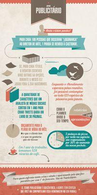 4Ps Sou Publicitário - 1º de Fevereiro Dia do Publicitário   Fonte: http://cargocollective.com/celsohora/Agencia-4Ps-Dia-do-Publicitario