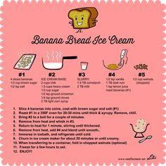 An adaptation ofthisSerious Eatsrecipe. I am still blown away by how much this tastes like banana bread!