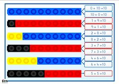 Simple activity to use alongside maths cubes. First page shows ways of making 10 with coloured cubes. Second page is a blank template that can be laminated and used with cubes. Alternatively this could be used as a worksheet with pupils colouring in pairs of numbers to make ten.