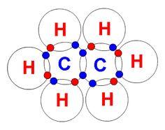 Senyawa Organik Hidrokarbon | Senyawa organik