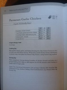 Parmesan garlic chicken from dont panic dinners in the freezer