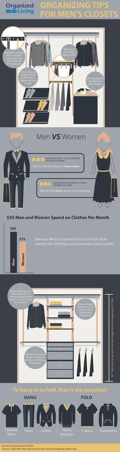How to Organize a Men's Closet                              …