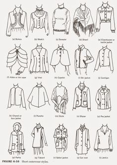 Blog post with lots of pages of illustration on different style lines.  This one is for jackets