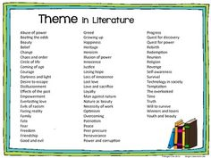 Theme in Literature Printable (black and white or color version) for student…