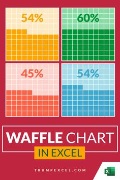 Waffle chart is often used in Excel dashboards. It looks great and does a good job of showing the value of KPI.     It's not the easiest chart to make, but can really jazz-up your dashboard and make your reports look pretty and useful.    In this Excel tips tutorial, I will show you how to create a Waffle chart in Excel. Microsoft Excel, Microsoft Office, Excel For Beginners, Create A Chart, Kpi Dashboard, Excel Hacks, Pivot Table, Computer Basics, Charts And Graphs