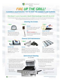 Grill Cleaning and Maintenance Tips in preparation for grilling season.