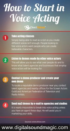 How to Start in Voice Acting #voiceover #infographic #voice
