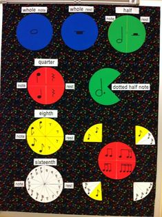 This is a bulletin board I made to connect music to math fractions. It also helps show the breakdown of the eighth/sixteenth combinations.