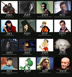 The pop-culture Myer Briggs test - Imgur