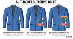 What are the rules on buttoning a suit? Are these rules antiquated/useless? Why even care about suit buttoning rules? Mens Fashion Suits, Mens Suits, Suit Men, Real Men Real Style, Double Breasted Jacket, Men Style Tips, Jacket Buttons, Mode Inspiration, Look Cool