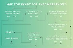How to make sure you're ready for race day (no matter how far you're running)