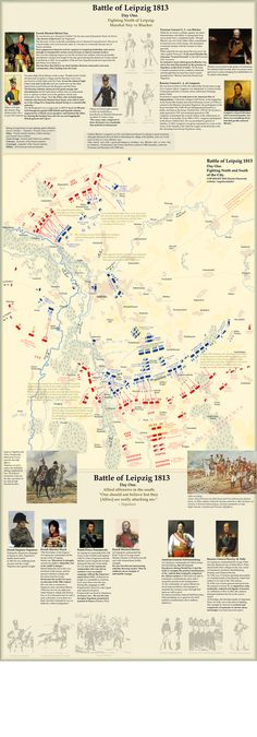 Map of battle of Leipzig 1813. Map 2. | Allied attacks south… | Flickr