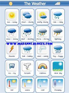 دنیای زبان انگلیسی - اصطلاحات مربوط به آب و هوا