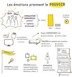 Les émotions prennent le pouvoir- Captation émotionnelle Pierre Le Coz... #AureliaVisuels #sketchnotes #PierreLeCoz