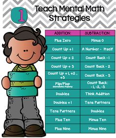 Tips for Building Math Fact Fluency with a great list of mental math strategies to teach!