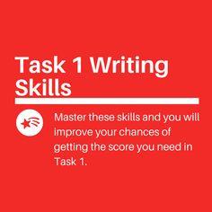 Image: IELTS-Writing-Task-1-Skills-300x300