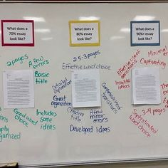 I wanted to show my students exactly what a good essay should look like. I posted examples and characteristics of essays that would have received grades of and Do with paragraphs beginning of year. Writing Lessons, Teaching Writing, Teaching Strategies, Writing Activities, Essay Writing, Teaching English, Teaching Ideas, Persuasive Essays, Writing Ideas