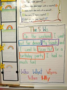 Writer's workshop MINILESSONS: 5 w's, visual rubric and checklist.