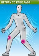 Osteoarthritis: Exercises to strengthen the knee and relieve pain     #arthritis-autoimmune-invisible-chronic-pain