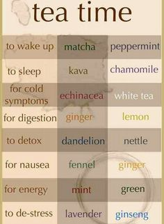 When to drink tea,