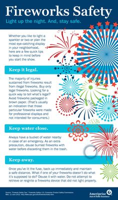 july 4th safety video
