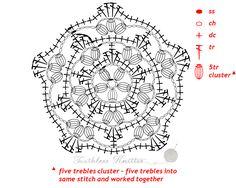 Granny Squares i Motywy: Wzór 4Granny Squares and Motifs: Pattern 4