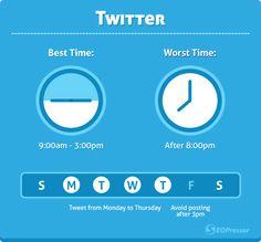 twitter-czas-twitt-bloomboard