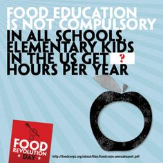 Do you know many hours of food education elementary kids get each year in the US on average?