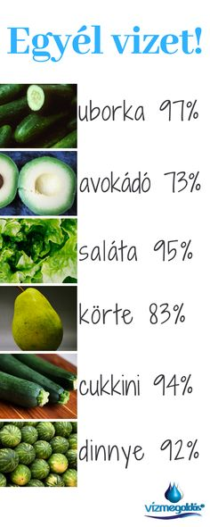 Sprouts, Healthy Lifestyle, Avocado, Nutrition, Vegetables, Fruit, Food, Lawyer, Essen